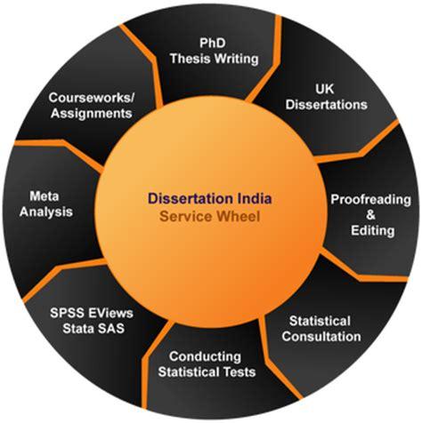 Dissertation Proposal Services - Dissertation Editor