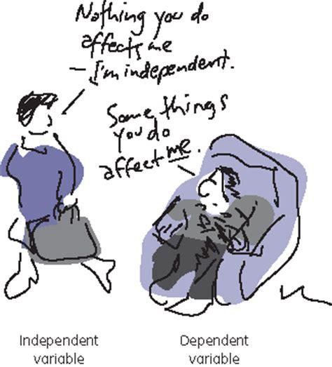 Placebo effect psychology essay